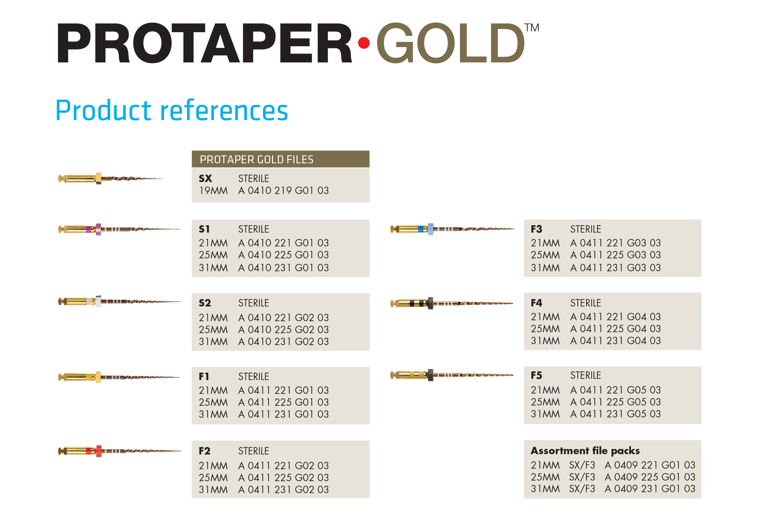 DH20476 ProTaper GOLD 2pp A4 Flyer